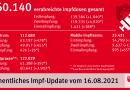 Corona-Impfungen in Mainz